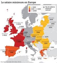 Carte de l'Europe avec le salaire minimum dans chaque pays