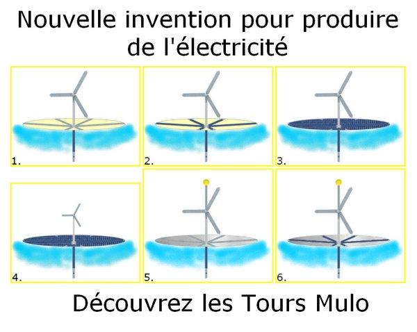 Découvrez les Tours Mulo : nouvelle invention