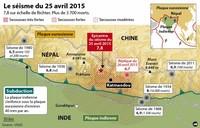 Carte séisme népal avec l'épicentre de 2015, la replique et les anciens séismes
