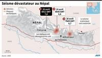 Carte du séisme du Népal avec l'épicentre, les repliques et la limites des plaques tectoniques