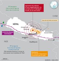 Carte du séisme au Népal avec l'épicentre, les répliques, la zone des secousses et les plaques tectoniques