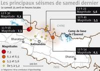 Carte du séisme au Népal avec les séismes répliques principales